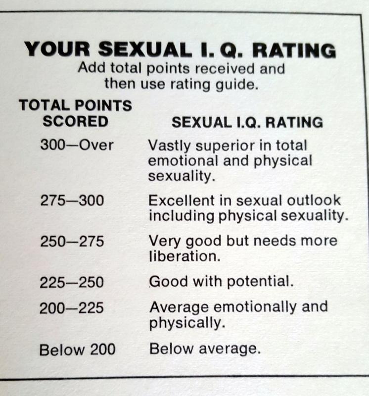 Sexual kink test
